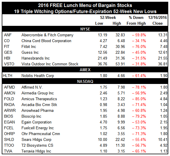 [Free Lunch 2016 Table]