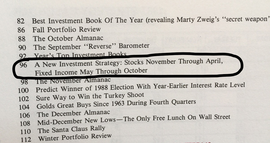 1987 Stock Trader's Almanac Partial Table of Contents